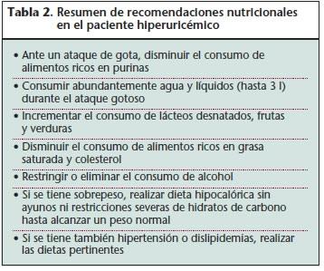 el jamon serrano y el acido urico acido urico zumo de tomate recetas de comida para combatir el acido urico