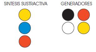 Delineado permanente: Pigmentología