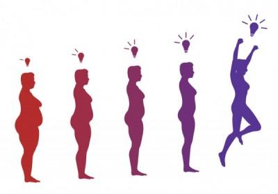 Neuroslimming: Desarrollo de un Nuevo Concepto en Tratamiento Corporal