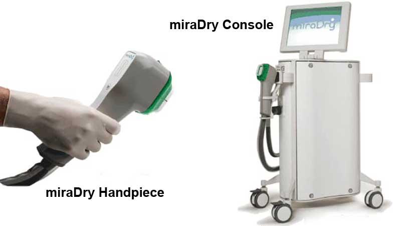 miraDry,  para el exceso de sudor axilar